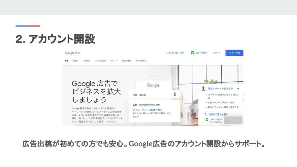 Google広告アカウント開設